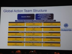 global action team gat
