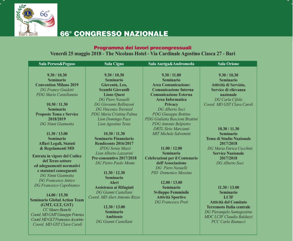 congresso nazionale lions bari 2018 seminari venerdì 25 maggio programma