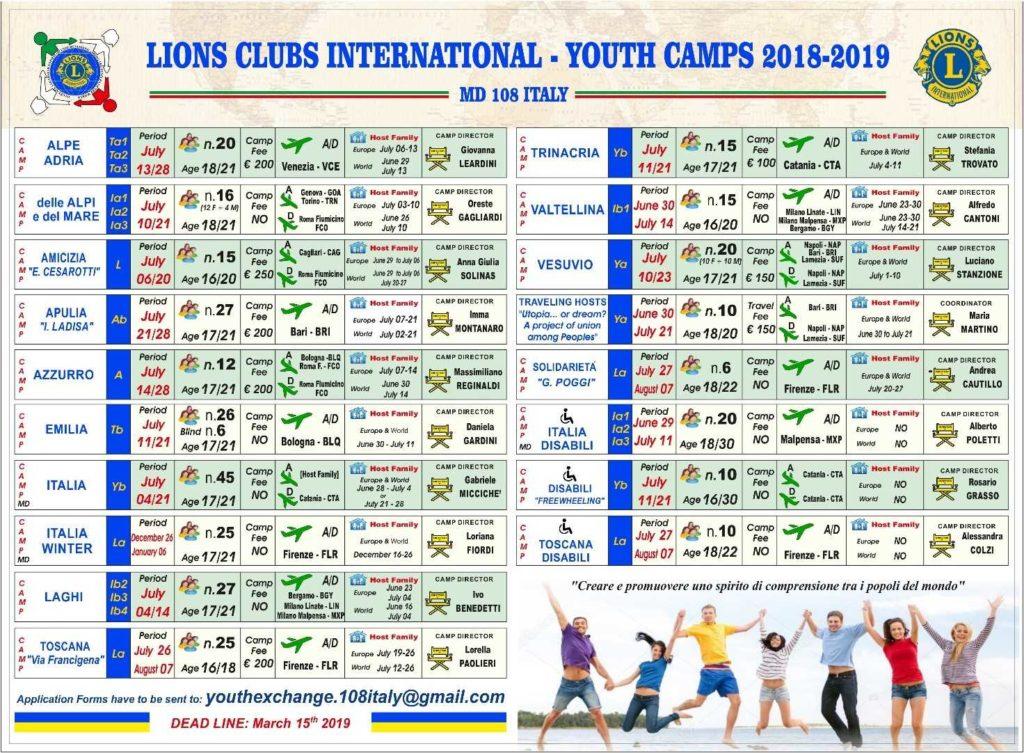 campi scambi giovanili lions